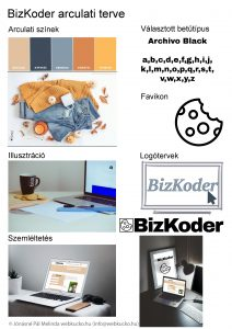 BizKoder arculat és logóterv